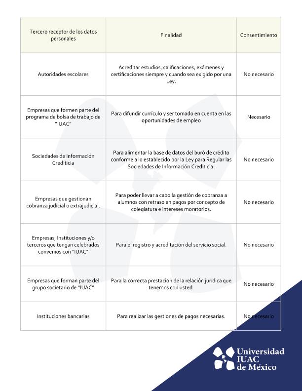 Aviso-de-Privacidad-IUAC-de-Mexico-Alumnos-hoja-4